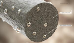 fibra con partículas de plata