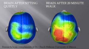 Actívate caminando