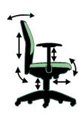 Diagrama en el que se indican las distintas regulaciones que debería llevar una silla de oficina ergonómica