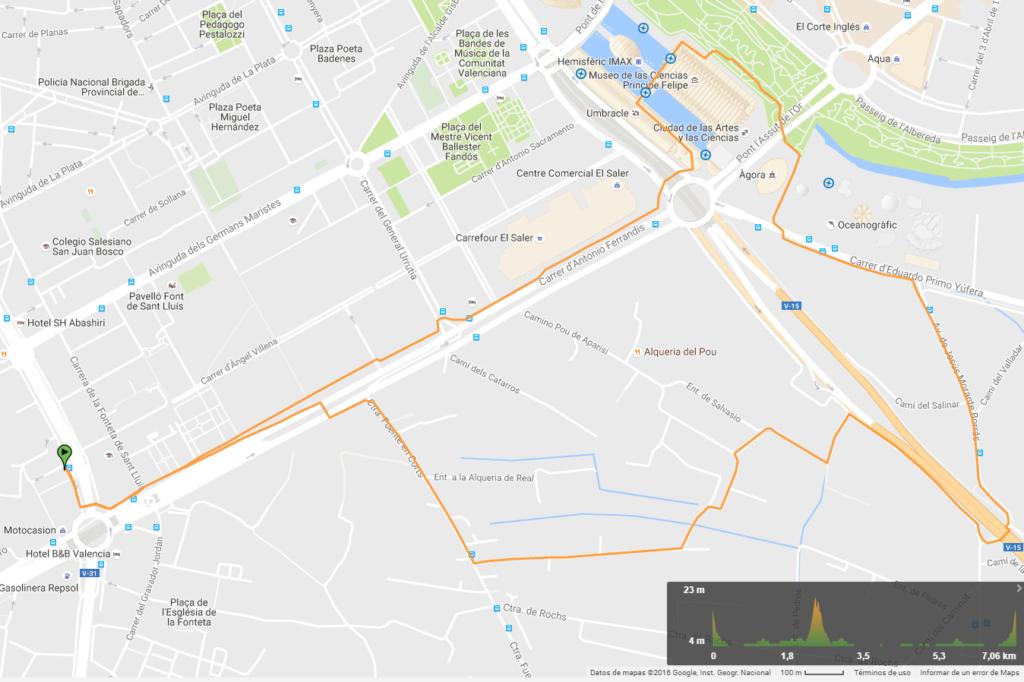 Ruta Nordic Walking Ergonomik-Ciudad de las Artes y Ciencias Valencia