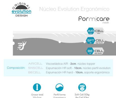 nucleo evolution formcare colchón ergonómico - Ergonomik